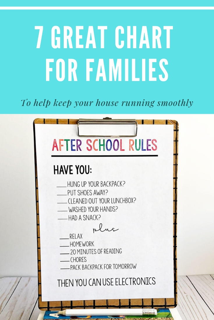 photo regarding Printable Days of the Week Chart identify 7 Wonderful Charts toward Retain your Home Managing - Savvy Sy Mothers