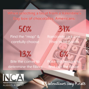Valentines social selection